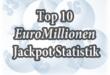 Top 10 EuroMillionen Jackpot Statistik